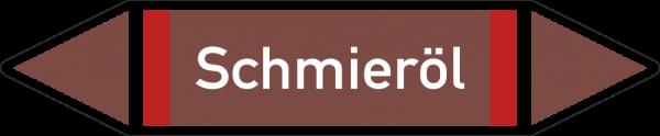 Rohrleitungskennzeichnungen - Schmieröl