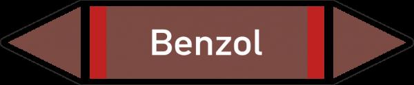 Rohrleitungskennzeichnungen - Benzol